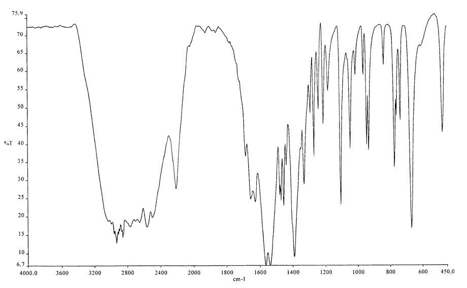 ИК-спектр аминокапроновой кислоты - Фармакопейная статья - Pharmika.Ru